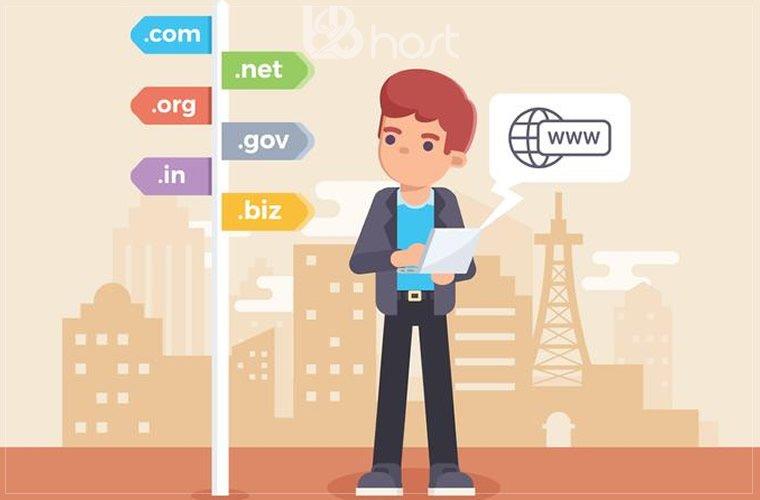 Blog B2B Host   Como escolher um nome de domínio criativo para o seu site?