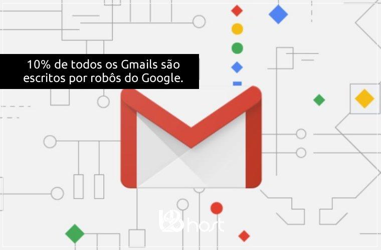 Blog B2B Host | Tecnologia da Informação . Inteligência Artificial - 10% de todos os Gmails são escritos por robôs do Google.